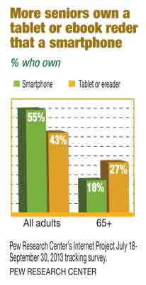 seniors-more-likely-to-own-tablet