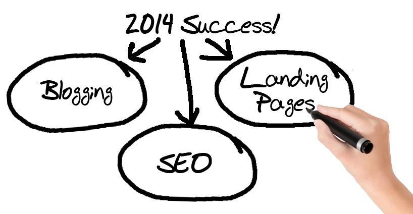 2014-online-marketing-success
