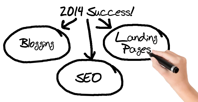 2014-online-marketing-success