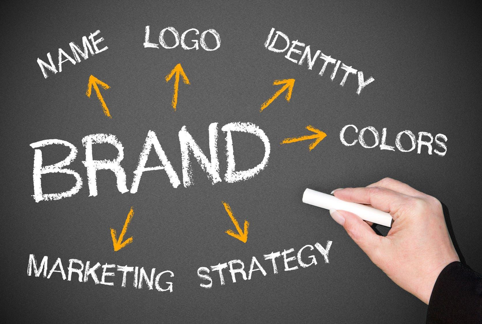 product-packaging-design-branding