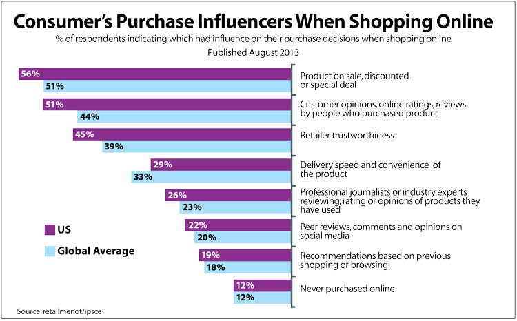 influence-shoppers