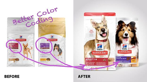 Color-Coding-PACKAGING-REDESIGN