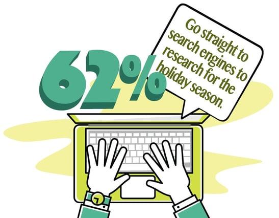 62percent-search-online.jpg