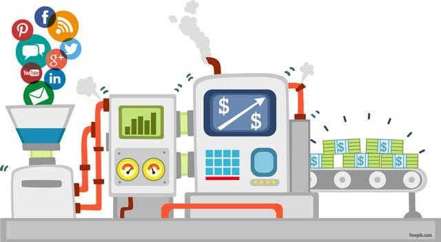 An representation of an inbound marketing machine