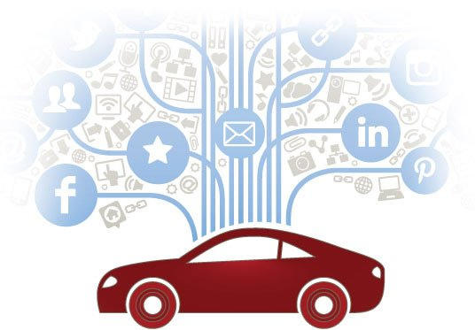 Illustration of a car with social media and connectivity.