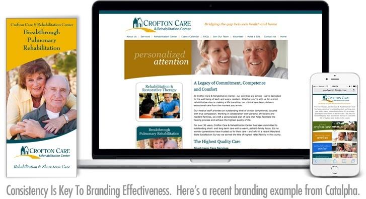 Crofton_Branding_Example_design