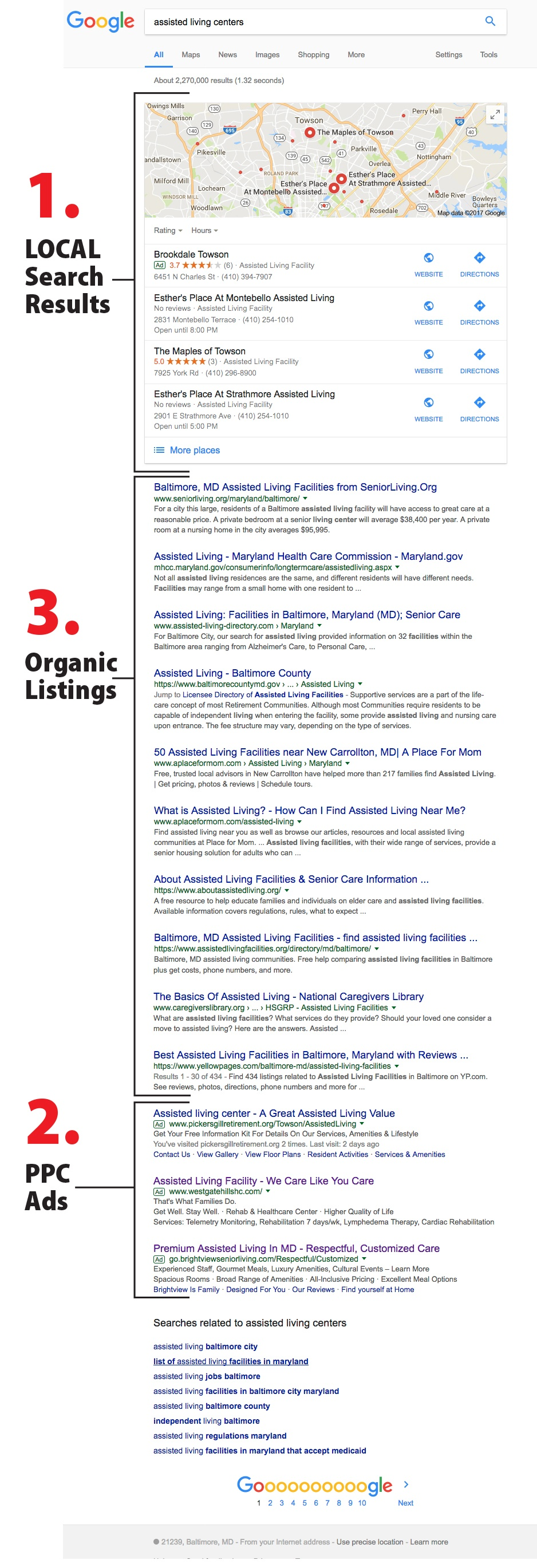 Search Engine Results Page of Assisted Living Centers Search